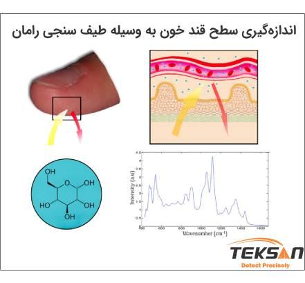 اندازه گیری سطح قند خون به وسیله طیف سنجی رامان