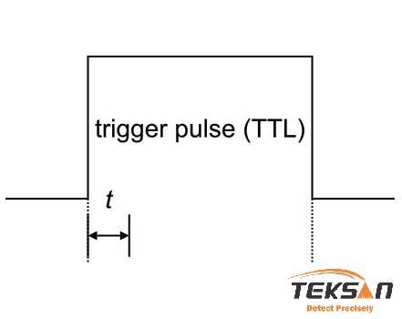 پالسهای TTL برای هماهنگ سازی اسپکترومتر با سایر ادوات
