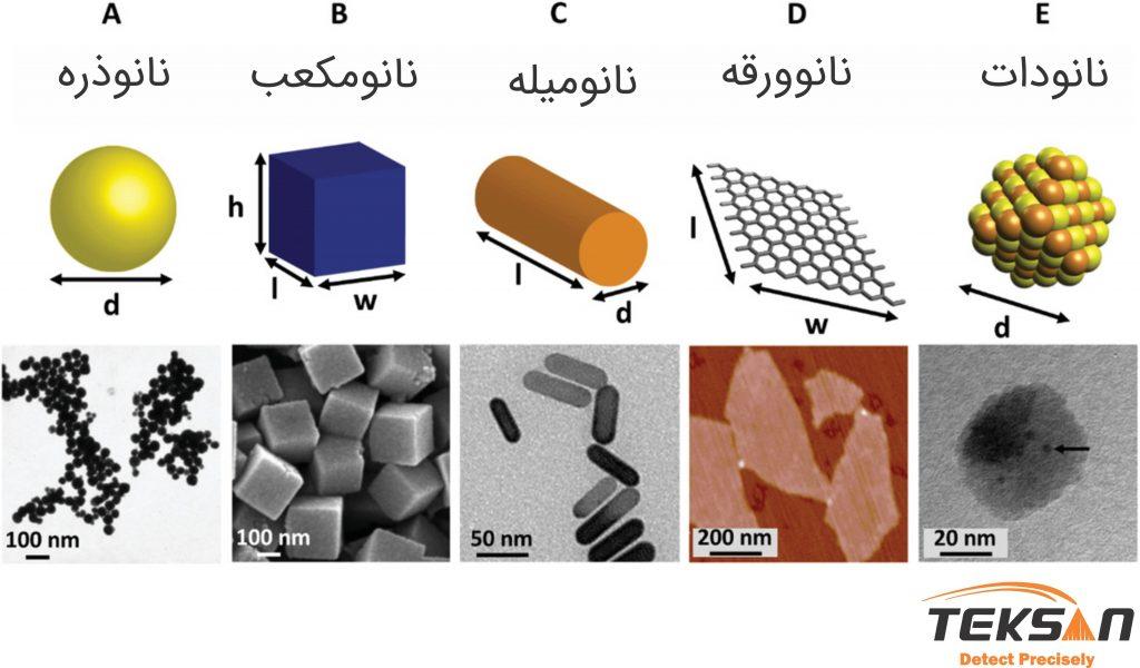 انواع نانو ذره ها