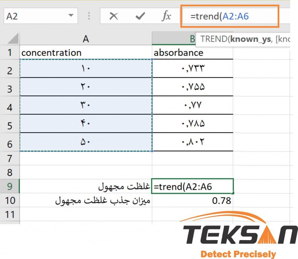 استفاده از تابع trend رای رسم نمودار اسپکتروفتومتری در اکسل